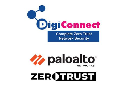 Complete Zero Trust Network Security